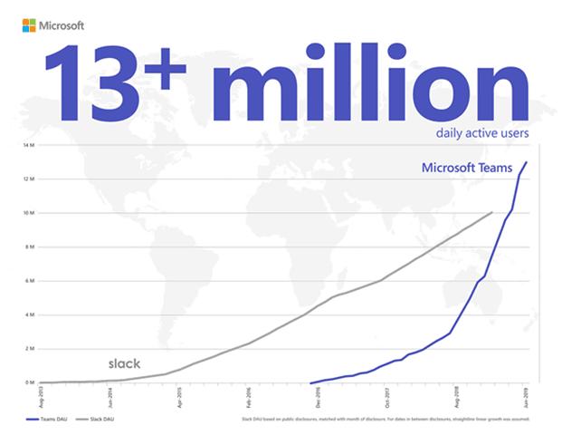 Microsoft2019_teams